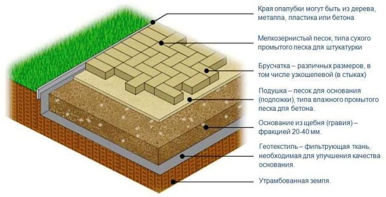 Geotekstil'