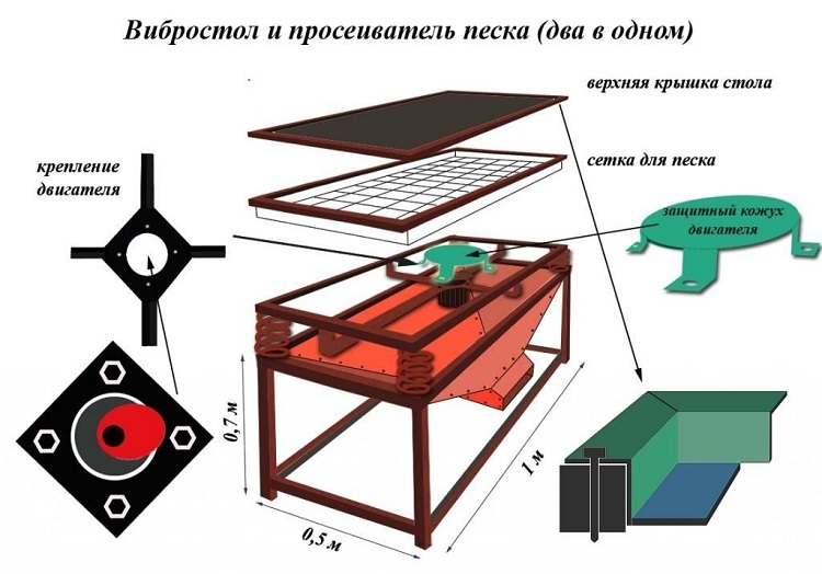 Основные элементы для изготовления вибростола своими руками